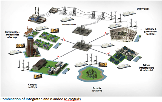 microgrid2.png